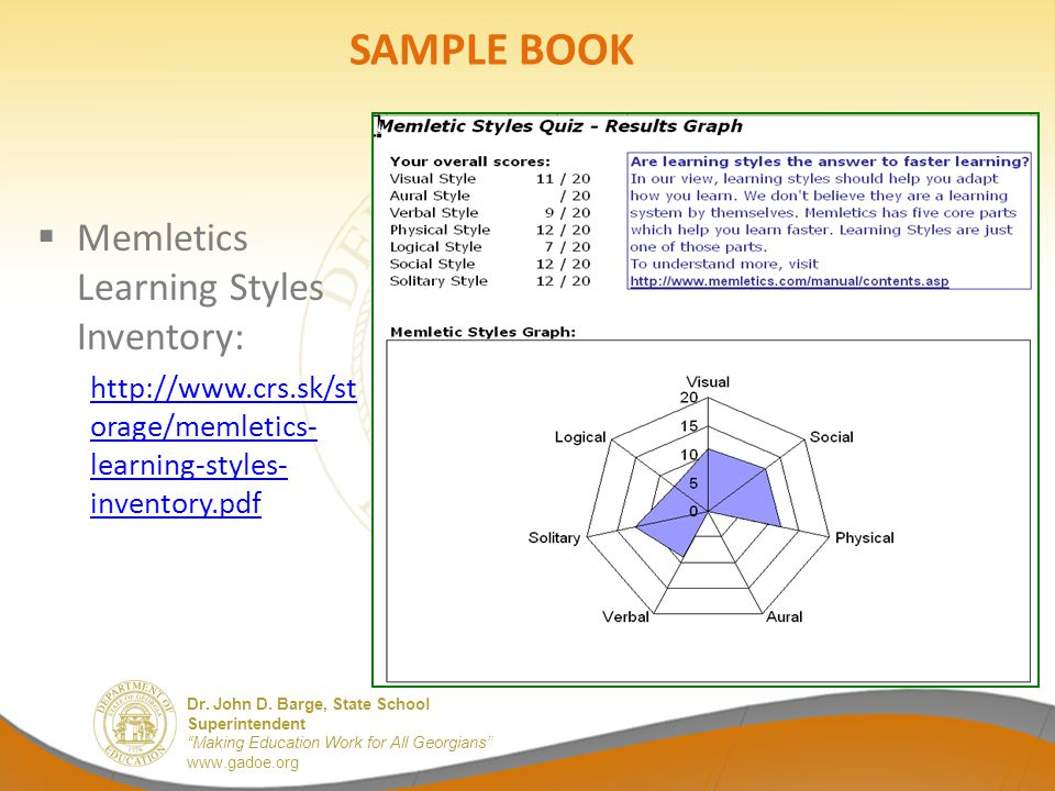 SAMPLE BOOK Memletics Learning Styles Inventory: