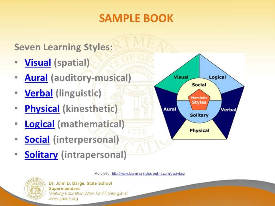 SAMPLE BOOK Seven Learning Styles: Visual (spatial)