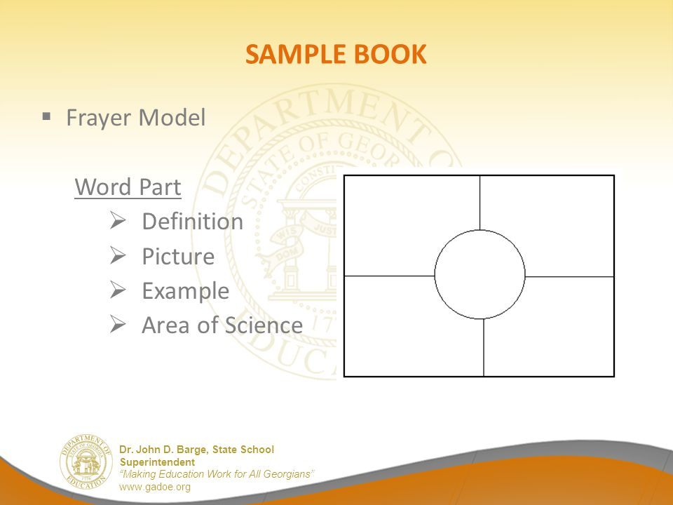 SAMPLE BOOK Frayer Model Word Part Definition Picture Example