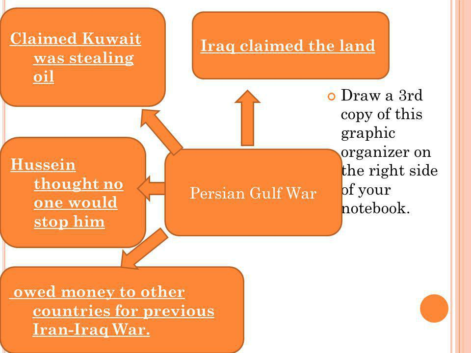 Claimed Kuwait was stealing oil
