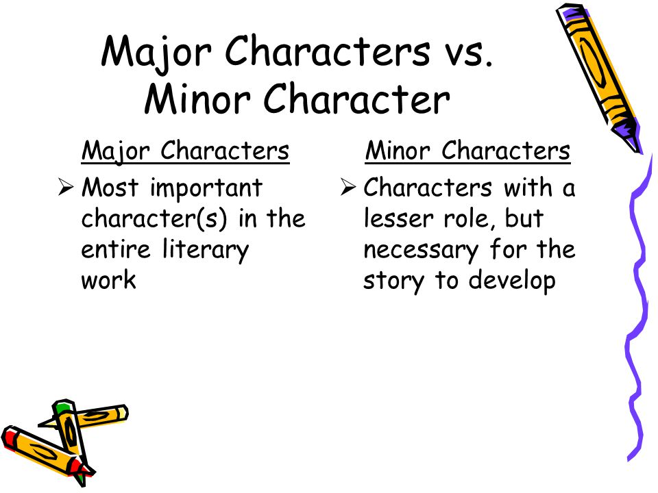 monster literary technique and major characters The green-eyed monster can lead even the most respected and beloved men to murder in this lesson, we will take a look at the meaning and origin.