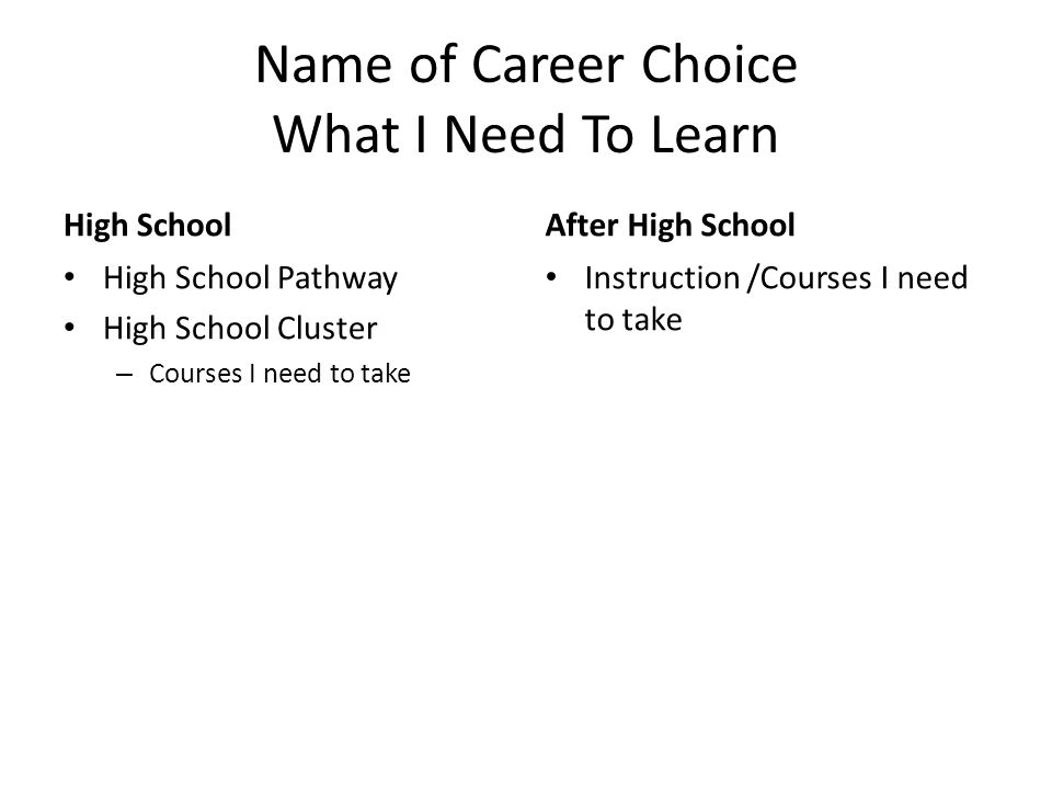 Name of Career Choice What I Need To Learn