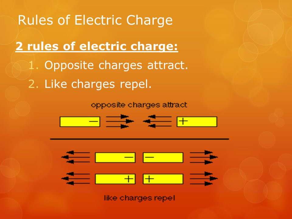 Rules of Electric Charge