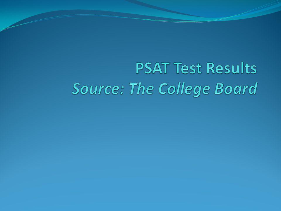PSAT Test Results Source: The College Board