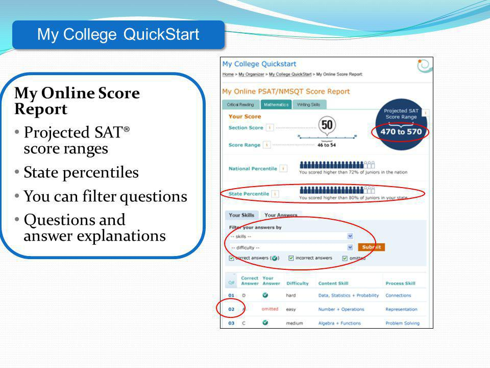 Projected SAT® score ranges State percentiles You can filter questions