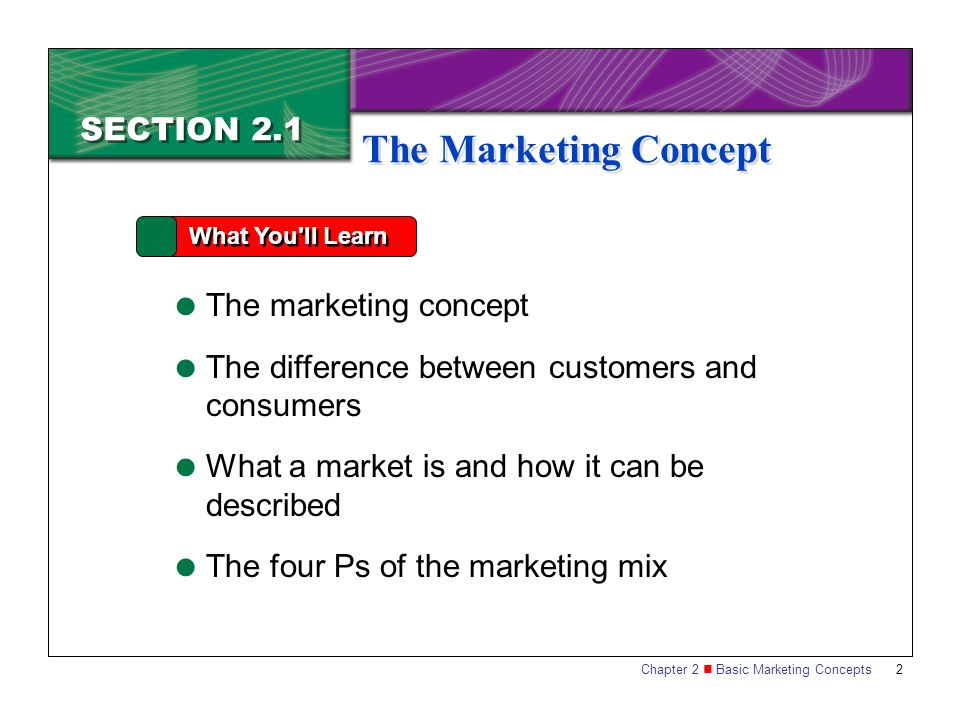 The Marketing Concept SECTION 2.1 The marketing concept