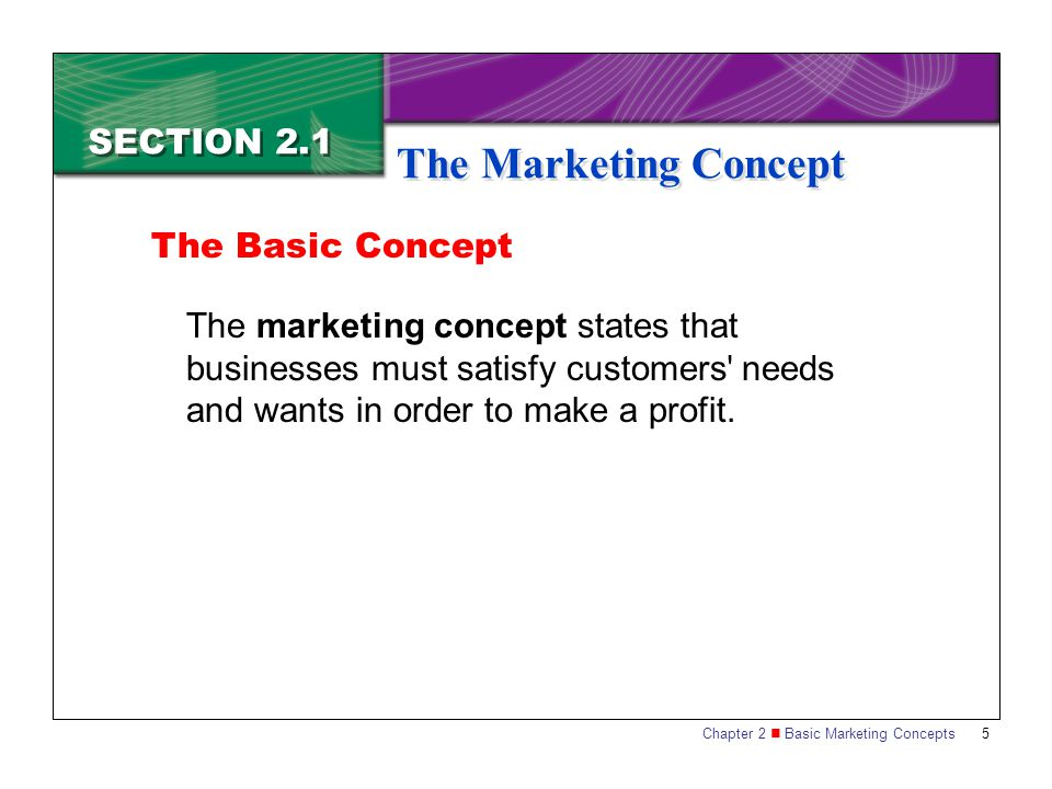 The Marketing Concept SECTION 2.1 The Basic Concept