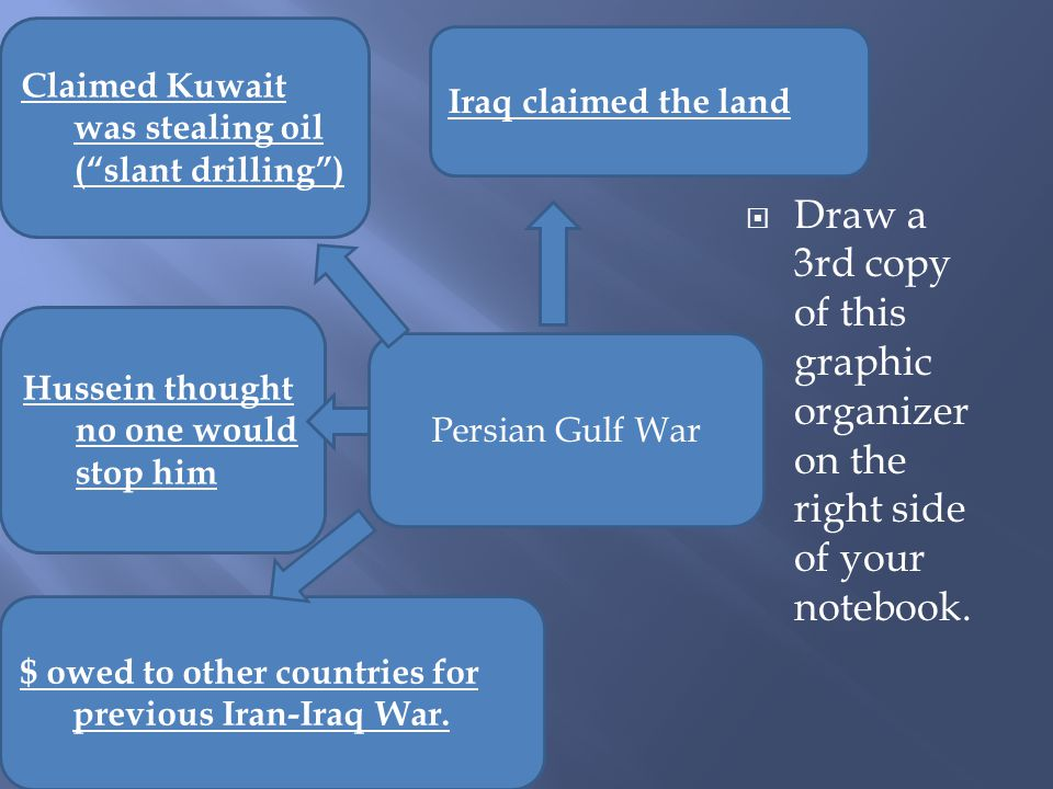 Claimed Kuwait was stealing oil ( slant drilling )