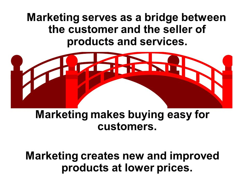 Marketing makes buying easy for customers.