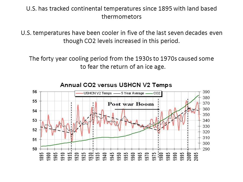 U.S. has tracked continental temperatures since 1895 with land based thermometors U.S.