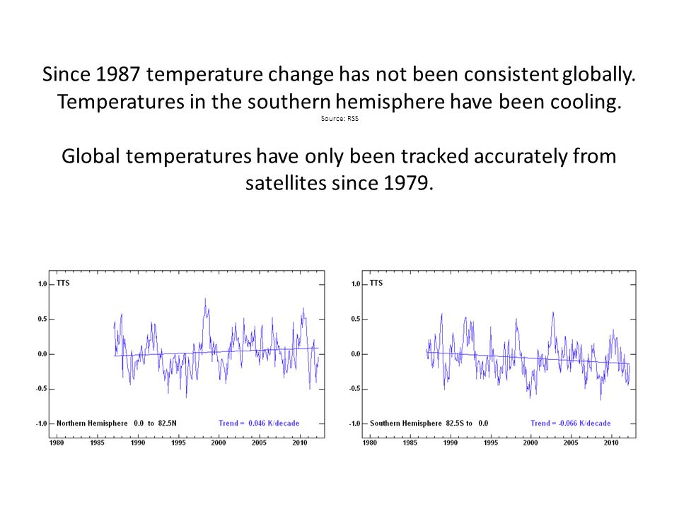 Since 1987 temperature change has not been consistent globally