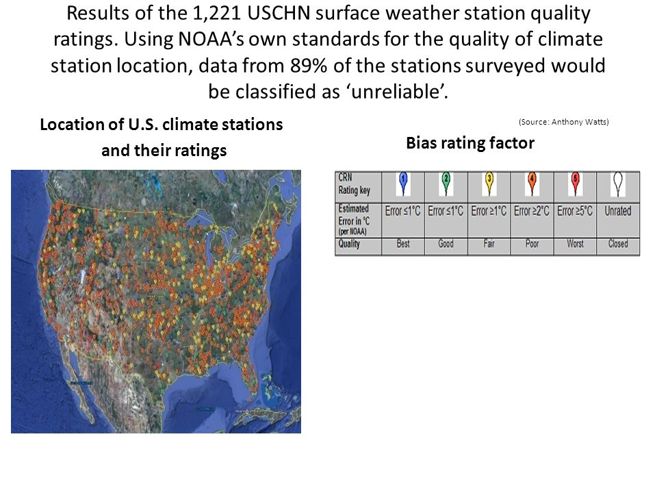 Results of the 1,221 USCHN surface weather station quality ratings