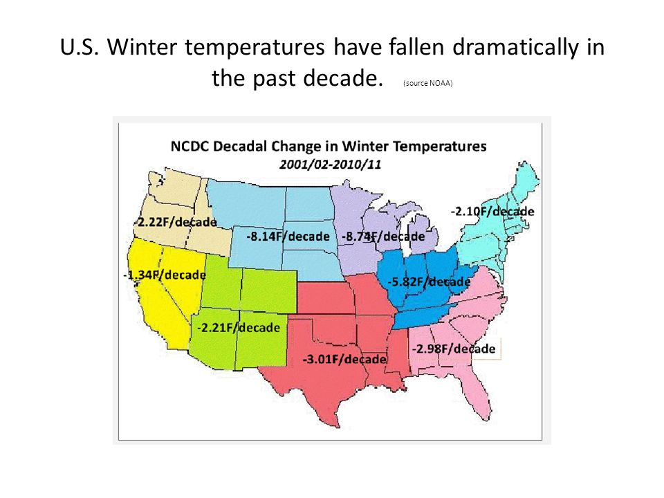 U. S. Winter temperatures have fallen dramatically in the past decade