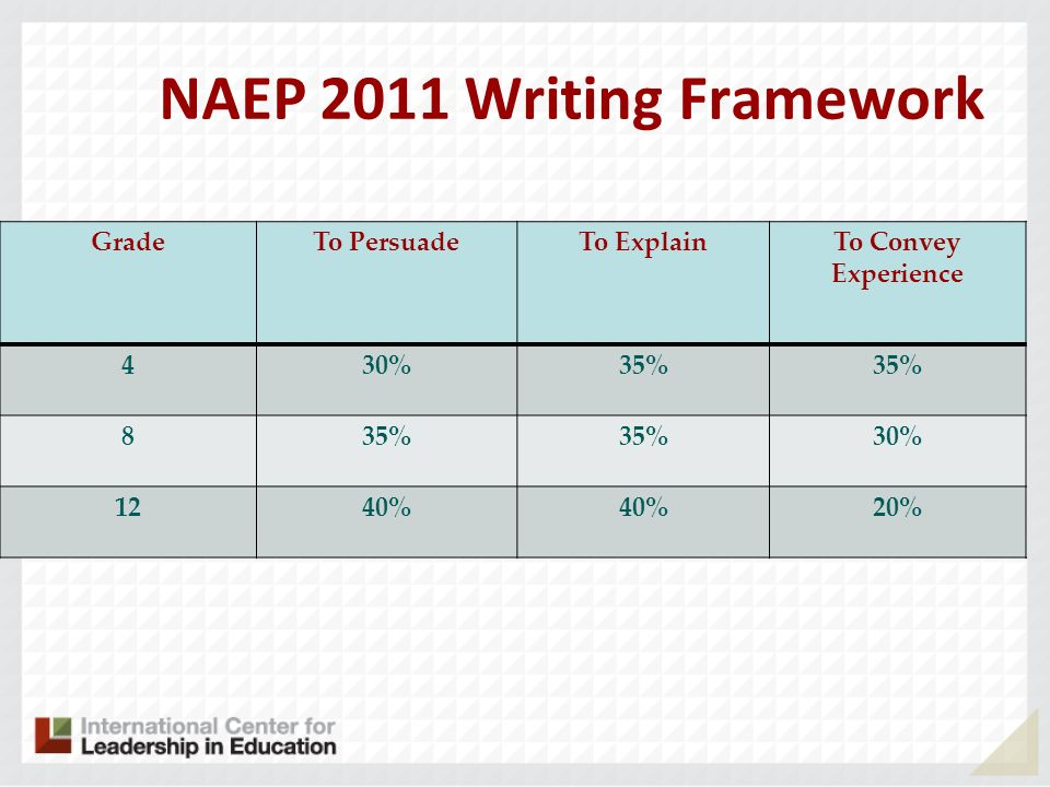 NAEP 2011 Writing Framework