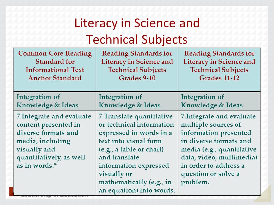 Literacy in Science and Technical Subjects
