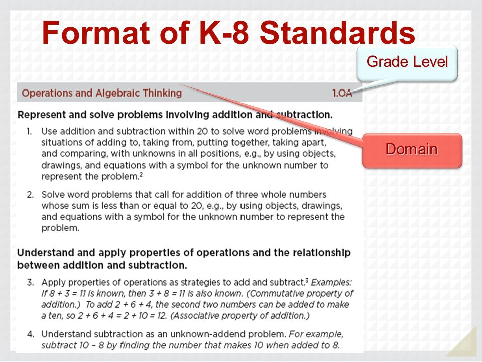 Format of K-8 Standards Grade Level Domain