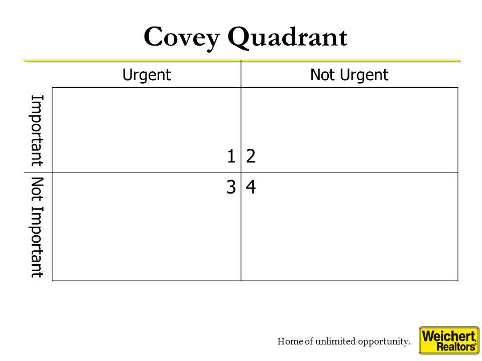 Covey Quadrant Urgent Not Urgent Important 1 2 Not Important 3 4
