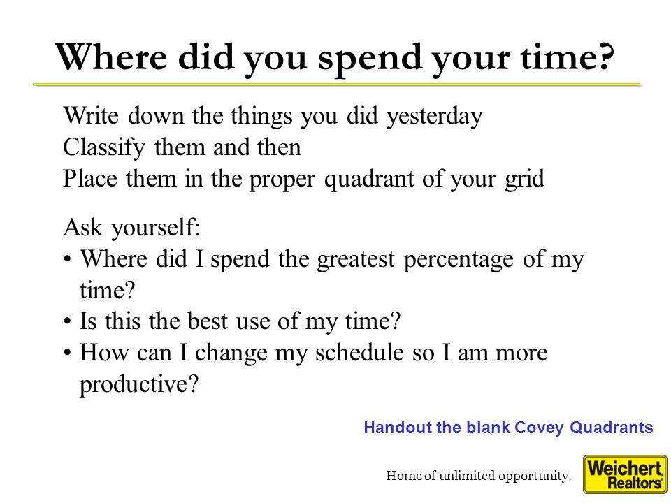 Where did you spend your time