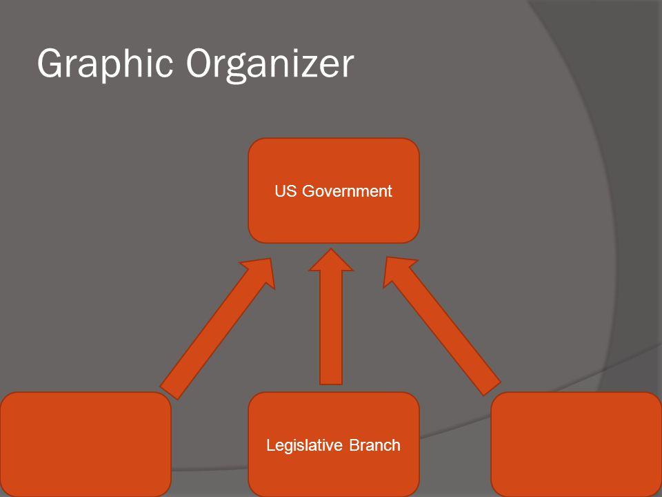 Graphic Organizer US Government Legislative Branch