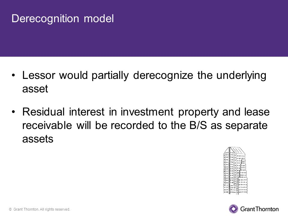 Derecognition model Lessor would partially derecognize the underlying asset.