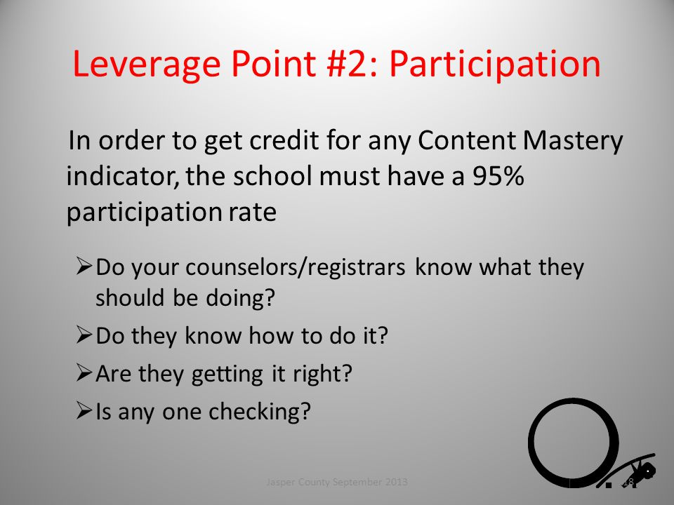 Leverage Point #2: Participation