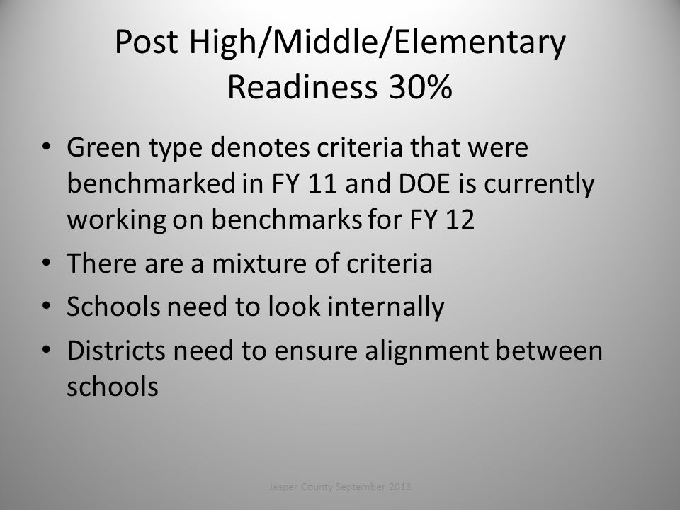 Post High/Middle/Elementary Readiness 30%