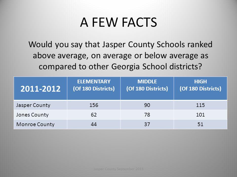 Jasper County September 2013