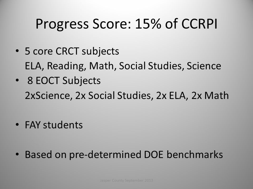 Progress Score: 15% of CCRPI