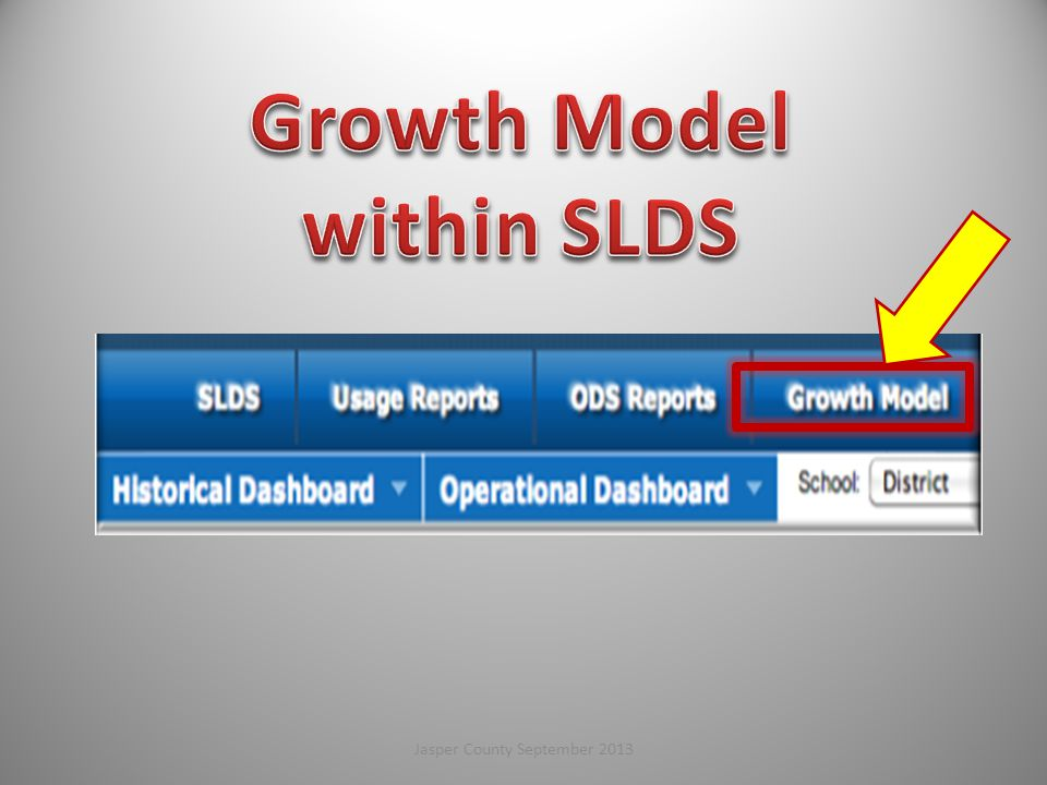Growth Model within SLDS