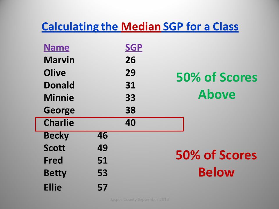 Calculating the Median SGP for a Class