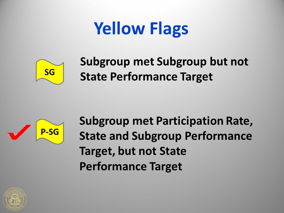 Yellow Flags Subgroup met Subgroup but not State Performance Target