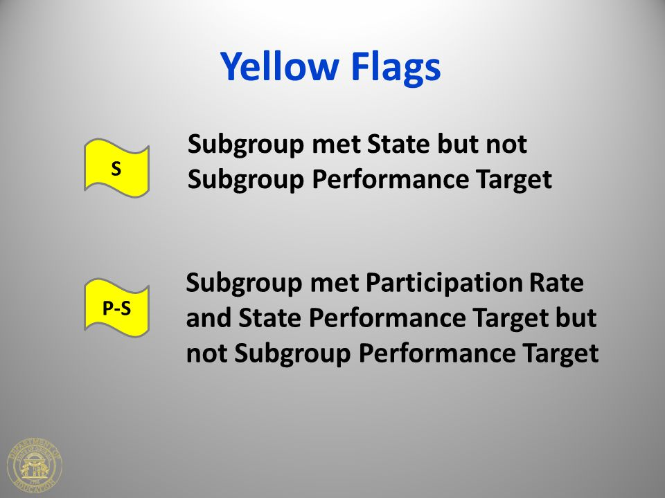 Yellow Flags Subgroup met State but not Subgroup Performance Target