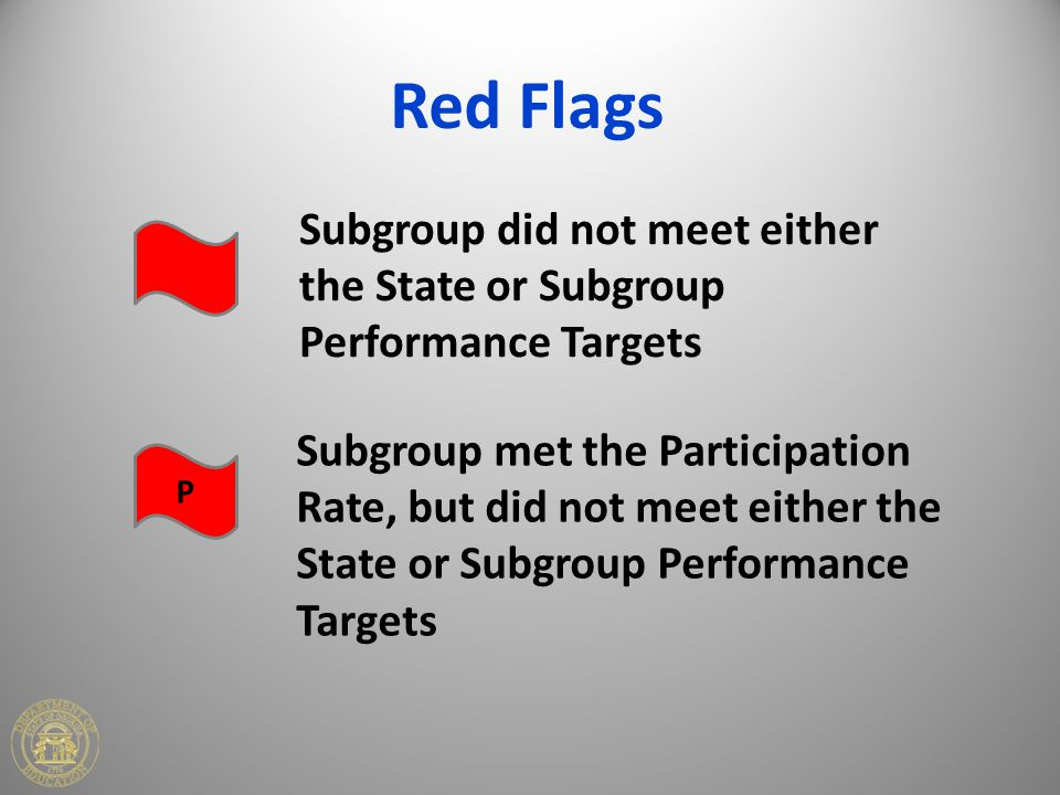 Red Flags Subgroup did not meet either the State or Subgroup Performance Targets.