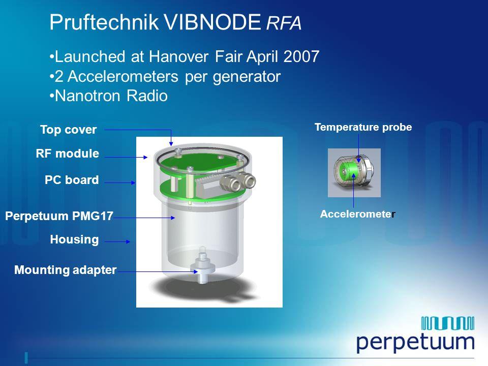 Pruftechnik VIBNODE RFA
