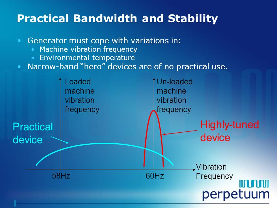 Practical Bandwidth and Stability