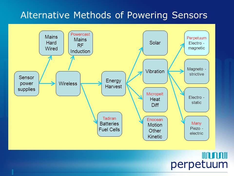 Alternative Methods of Powering Sensors