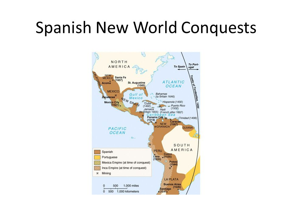 Spanish New World Conquests