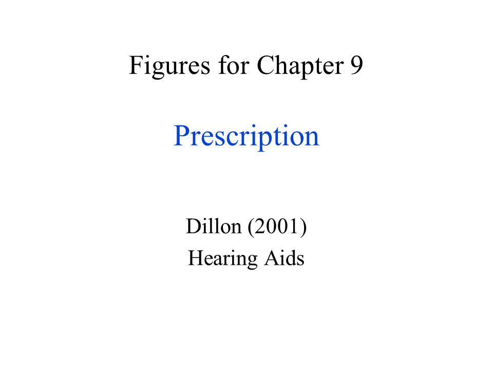 Figures for Chapter 9 Prescription