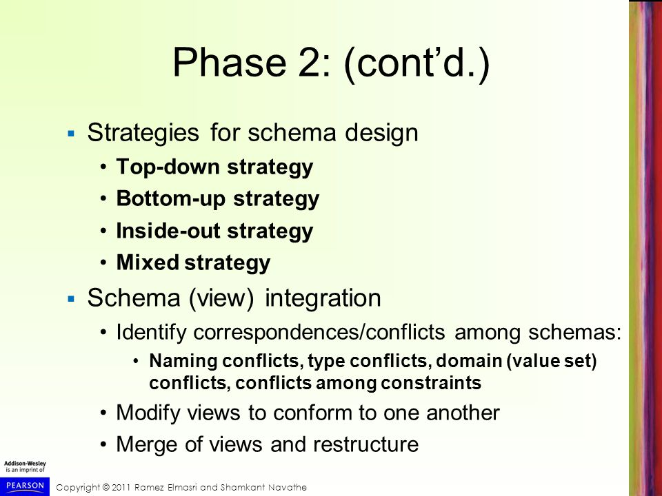Phase 2: (cont'd.) Strategies for schema design