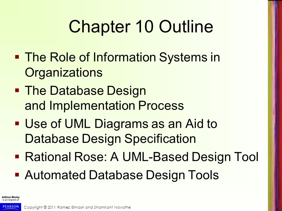 Chapter 10 Outline The Role of Information Systems in Organizations