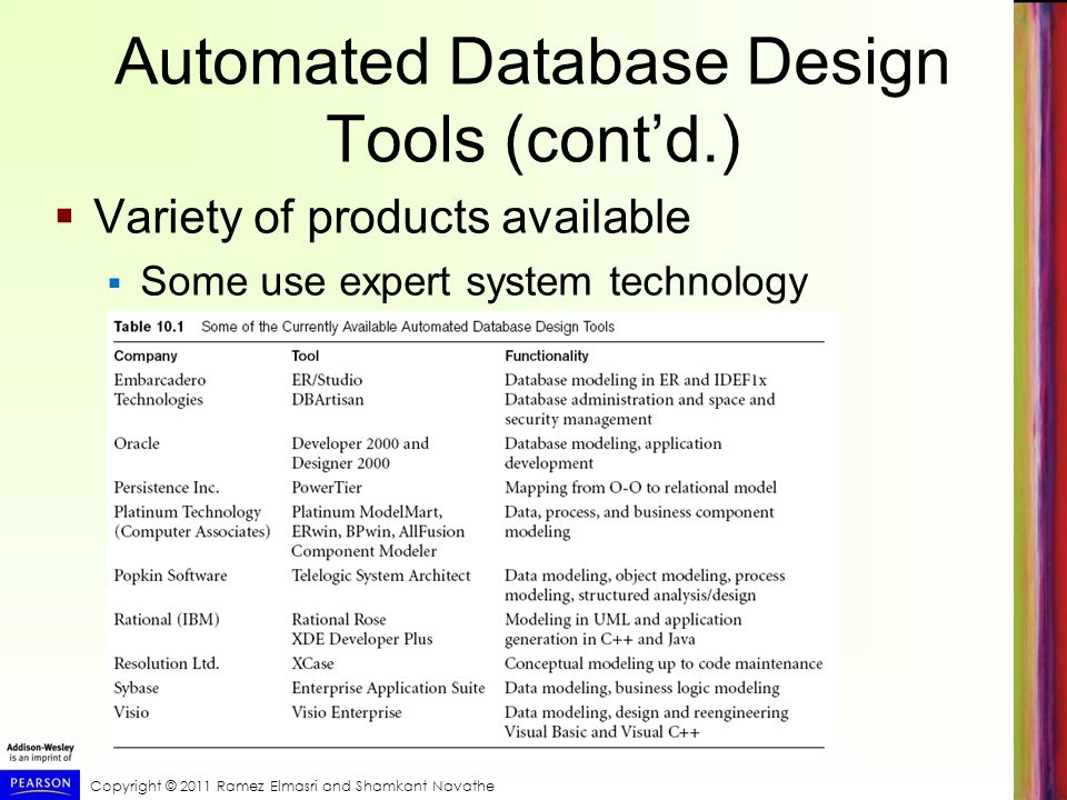 Automated Database Design Tools (cont'd.)