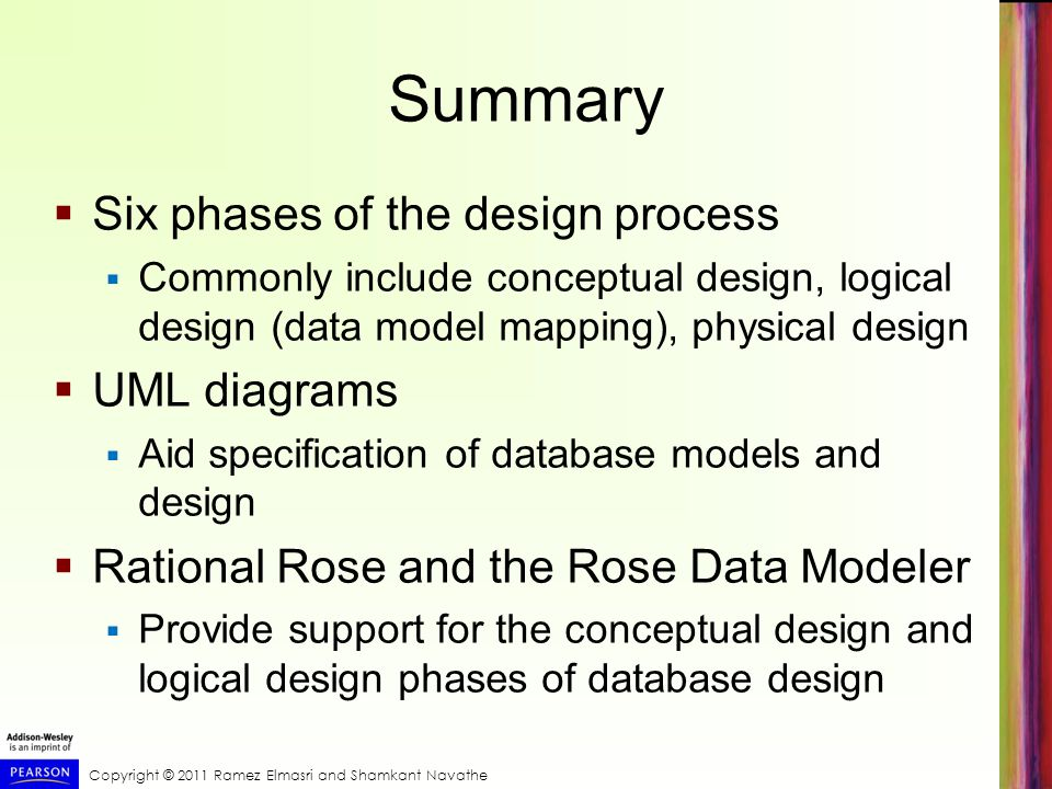 Summary Six phases of the design process UML diagrams