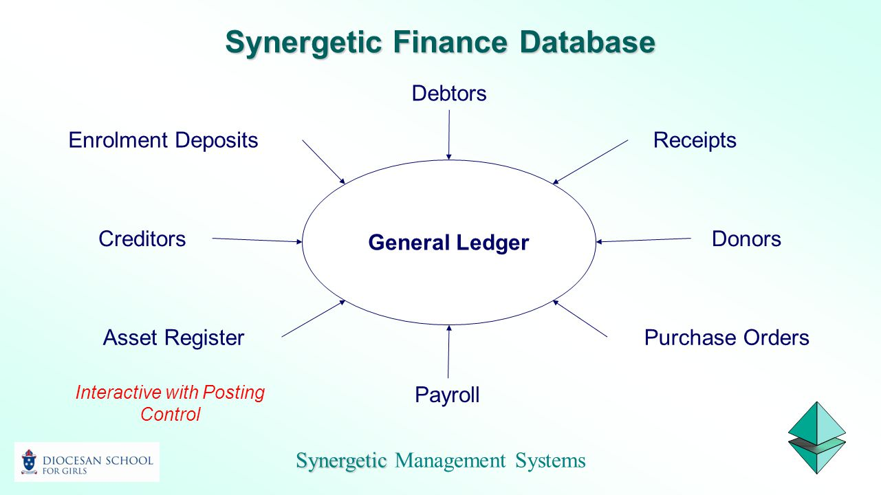 Synergetic Finance Database
