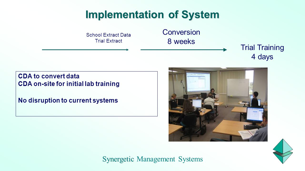 Implementation of System
