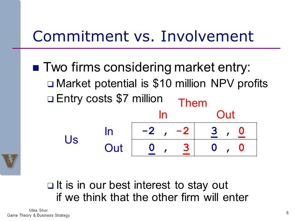 Commitment vs. Involvement