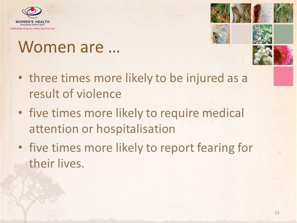 Women are … three times more likely to be injured as a result of violence. five times more likely to require medical attention or hospitalisation.