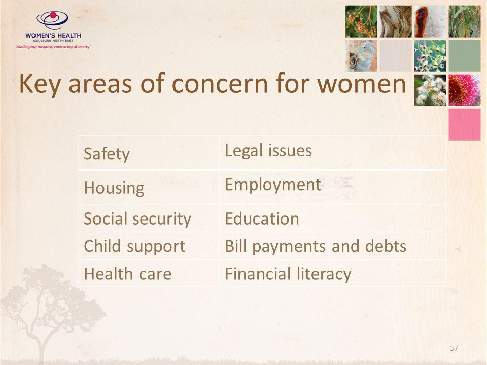 Key areas of concern for women