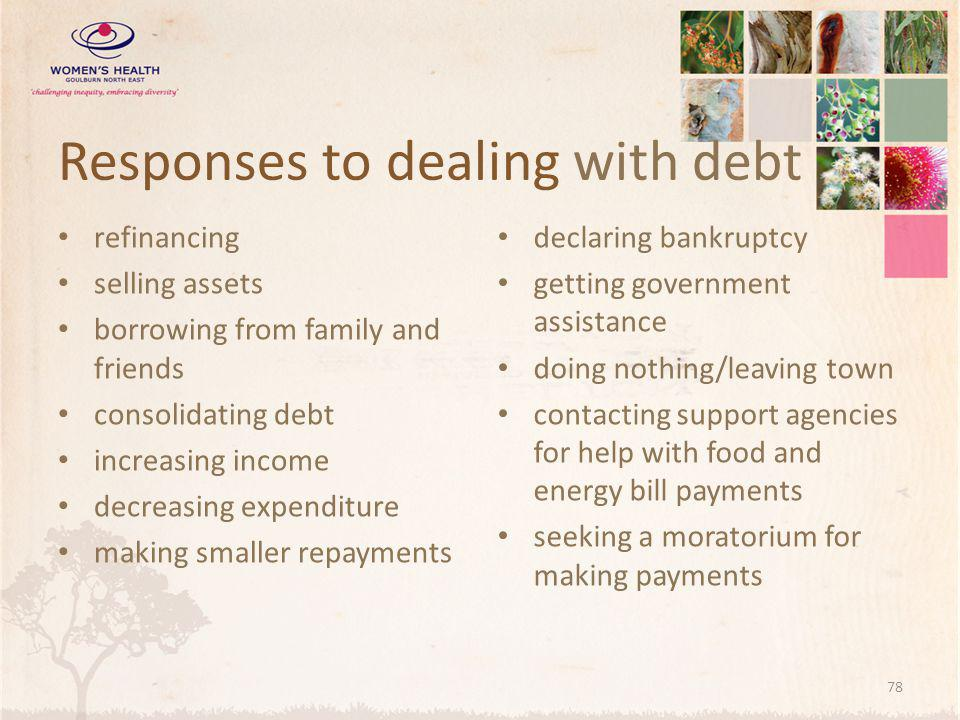 Responses to dealing with debt