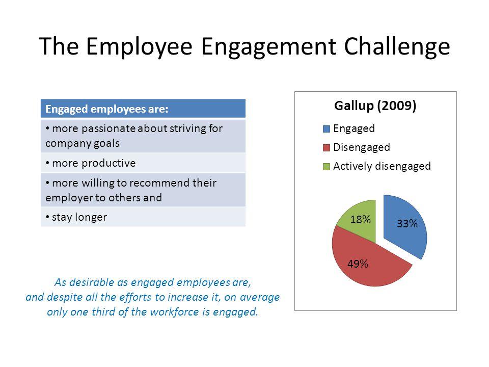 The Employee Engagement Challenge