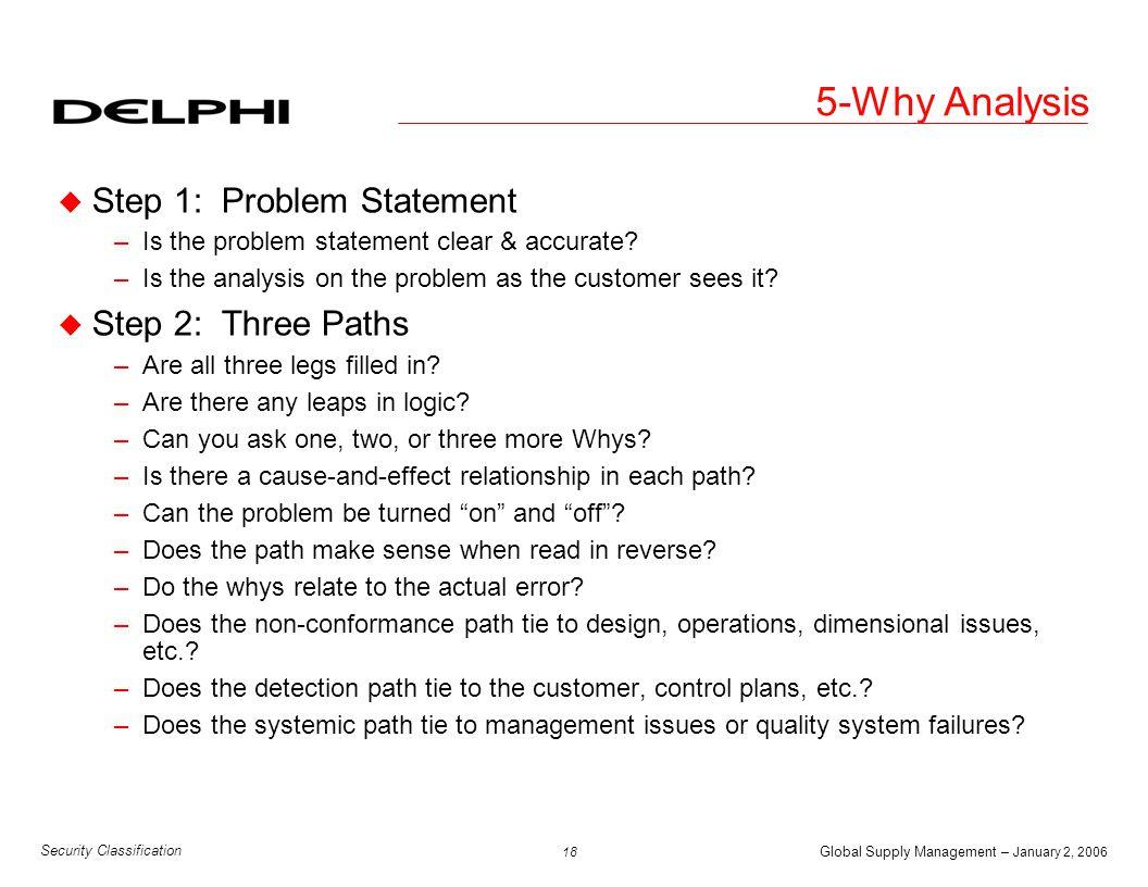 5-Why Analysis Step 1: Problem Statement Step 2: Three Paths